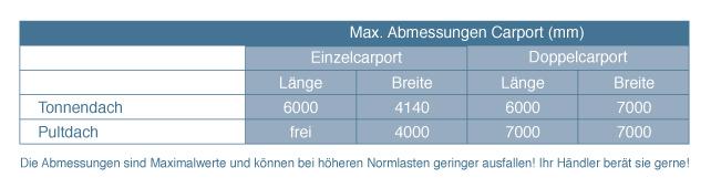Carport_Maßtabelle_neu1